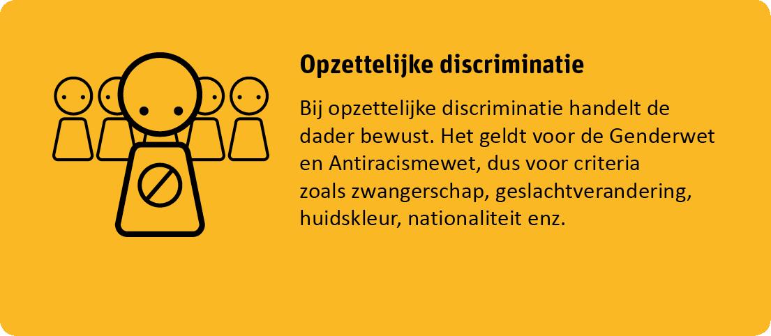 Bij opzettelijke discriminatie handelt de dader bewust. Het geldt voor de Genderwet en de Antiracismewet, dus voor criteria zoals zwangerschap, geslachtsverandering, huidskleur, nationaliteit enzovoort.