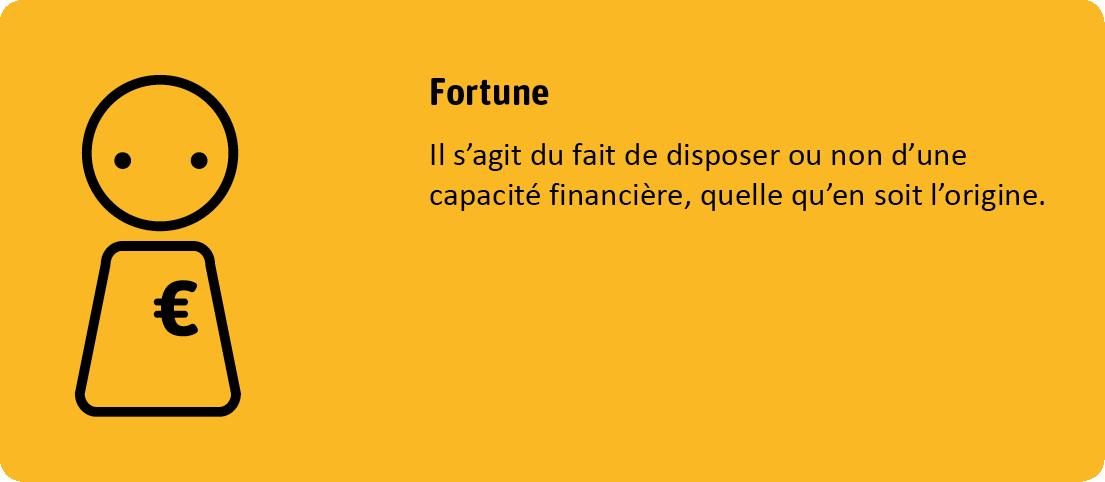Le critère fortune s'agit du fait de disposer ou non d'une capacité financière, quelle qu'en soit l'origine.