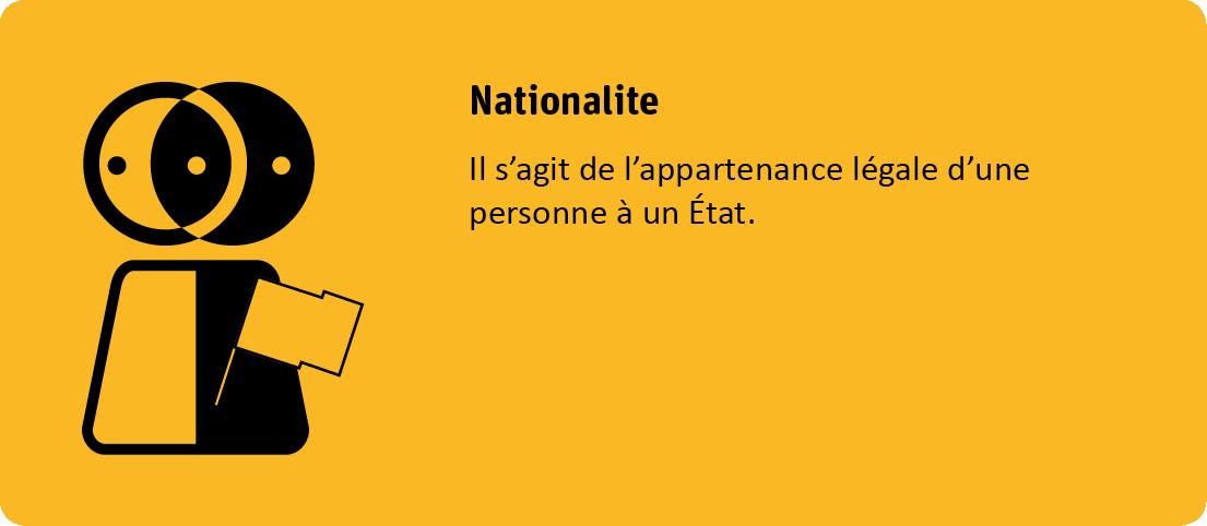 Le critère nationalité s'agit de l'appartenance légale d'une personne à un Etat.